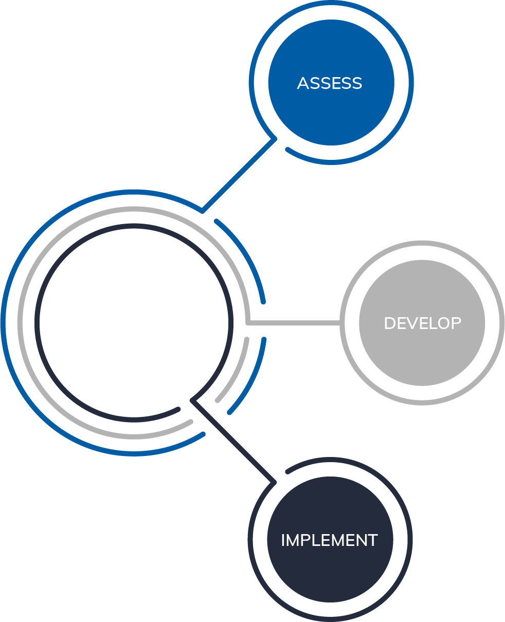Diagram of Our Approach
